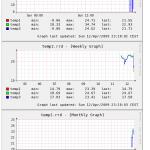Arduino-Temp-Sensor - RRD-Graphen